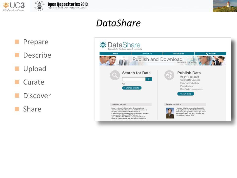 DataShare Prepare Describe Upload Curate Discover Share