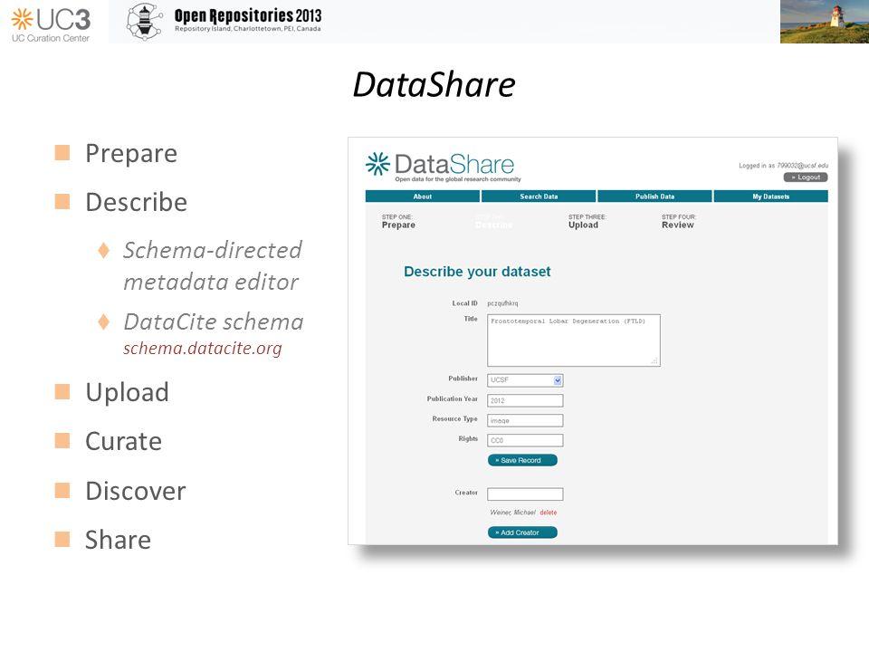 DataShare Prepare Describe Schema-directed metadata editor DataCite schema schema.datacite.org Upload Curate Discover Share