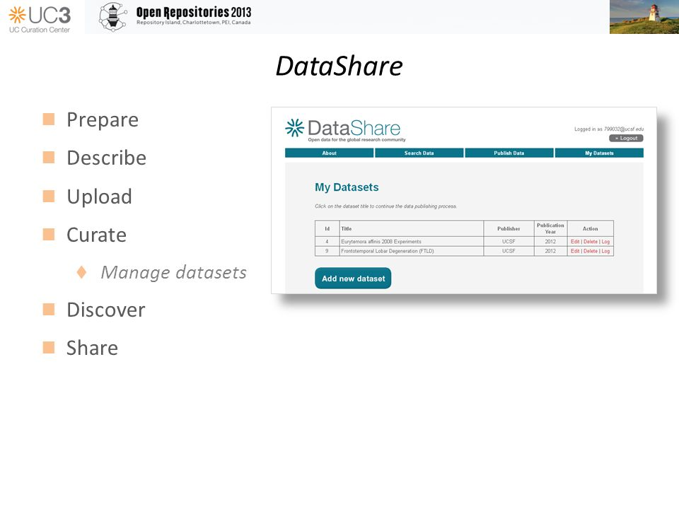 DataShare Prepare Describe Upload Curate Manage datasets Discover Share