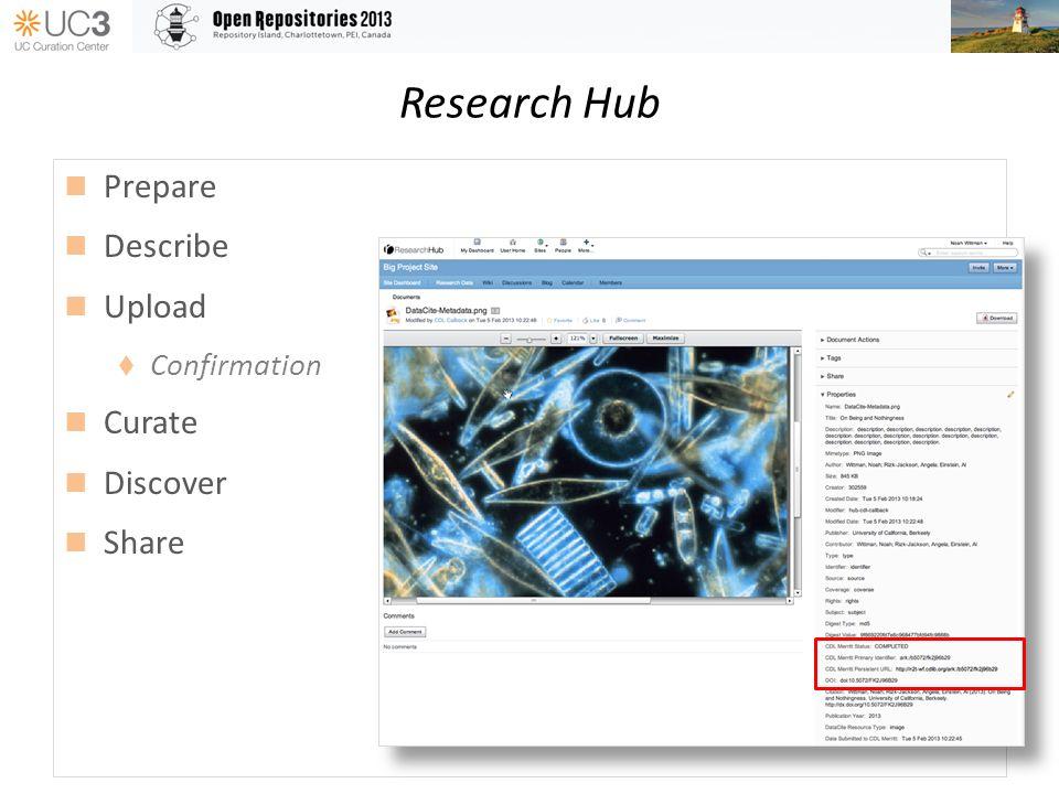 Research Hub Prepare Describe Upload Confirmation Curate Discover Share
