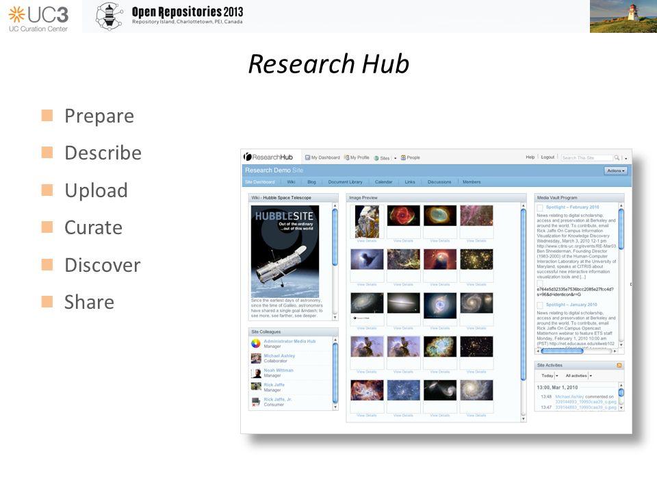 Research Hub Prepare Describe Upload Curate Discover Share