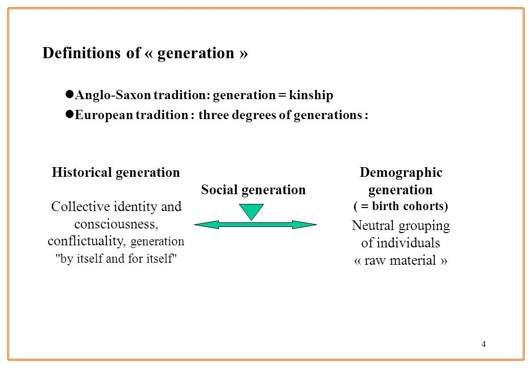 4 Definitions of « generation » lAnglo-Saxon tradition: generation = kinship lEuropean tradition : three degrees of generations : Historical generatio