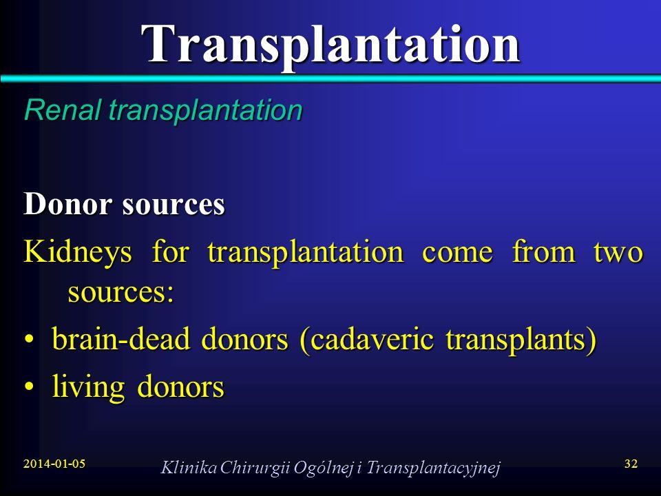 2014-01-05 Klinika Chirurgii Ogólnej i Transplantacyjnej 32 Transplantation Renal transplantation Donor sources Kidneys for transplantation come from