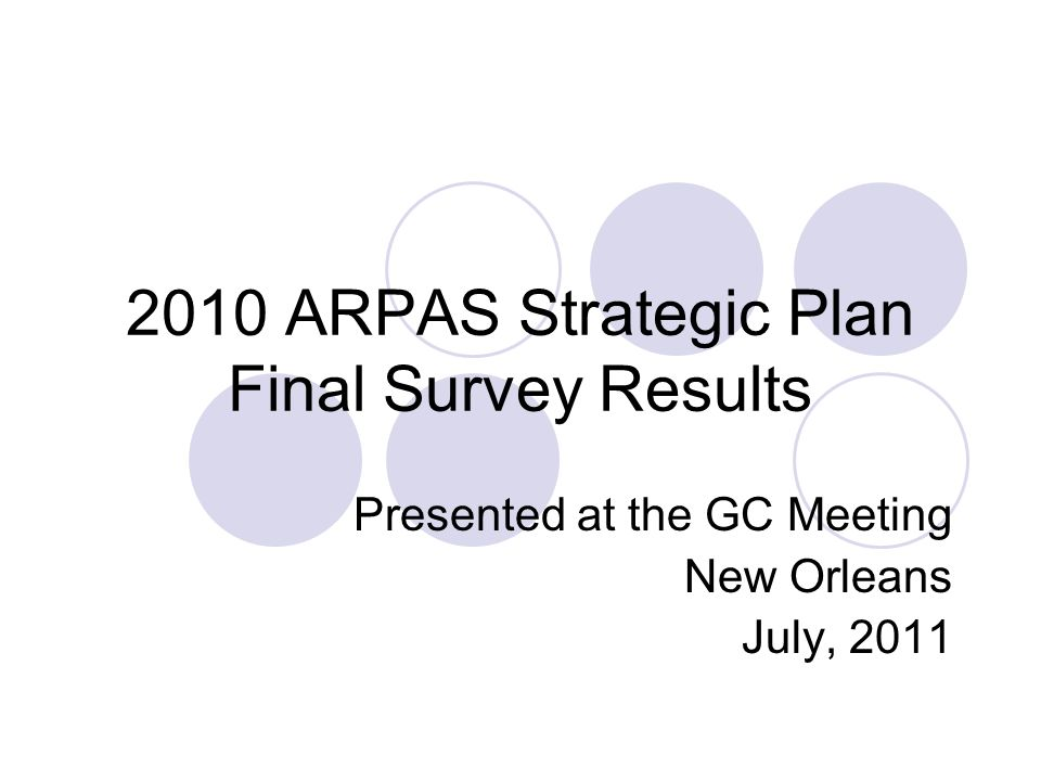 Survey Basics Total of 55 questions Journal, Newsletter, Website, Respondent & ARPAS sections Web based survey, 472 responded 436 completed entire survey Many thanks to Keely Roy and the FASS IT staff Thanks to the committee members: Keith Lusby, Randy Shaver, Bill Braman, Jeff DeFrain & Kenneth Cummings