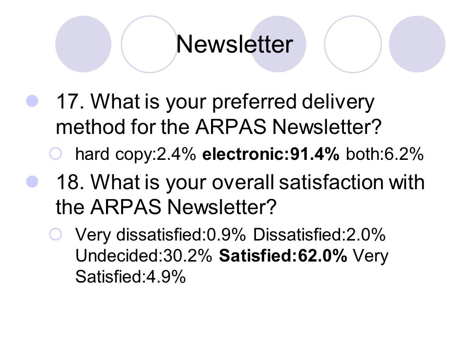 Newsletter 17. What is your preferred delivery method for the ARPAS Newsletter? hard copy:2.4% electronic:91.4% both:6.2% 18. What is your overall sat