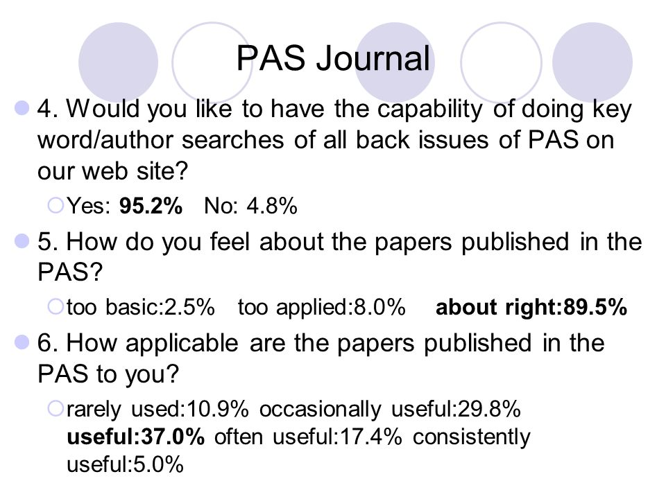 PAS Journal 4. Would you like to have the capability of doing key word/author searches of all back issues of PAS on our web site? Yes: 95.2% No: 4.8%
