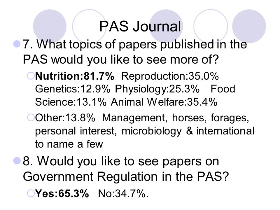 PAS Journal 7. What topics of papers published in the PAS would you like to see more of? Nutrition:81.7% Reproduction:35.0% Genetics:12.9% Physiology: