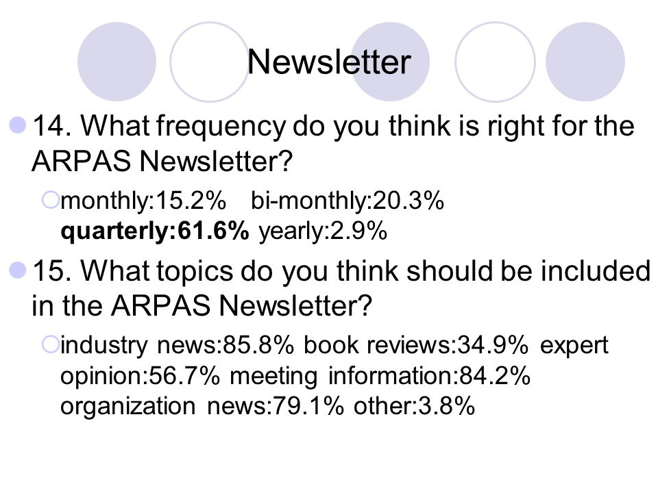 Newsletter 14. What frequency do you think is right for the ARPAS Newsletter? monthly:15.2% bi-monthly:20.3% quarterly:61.6% yearly:2.9% 15. What topi