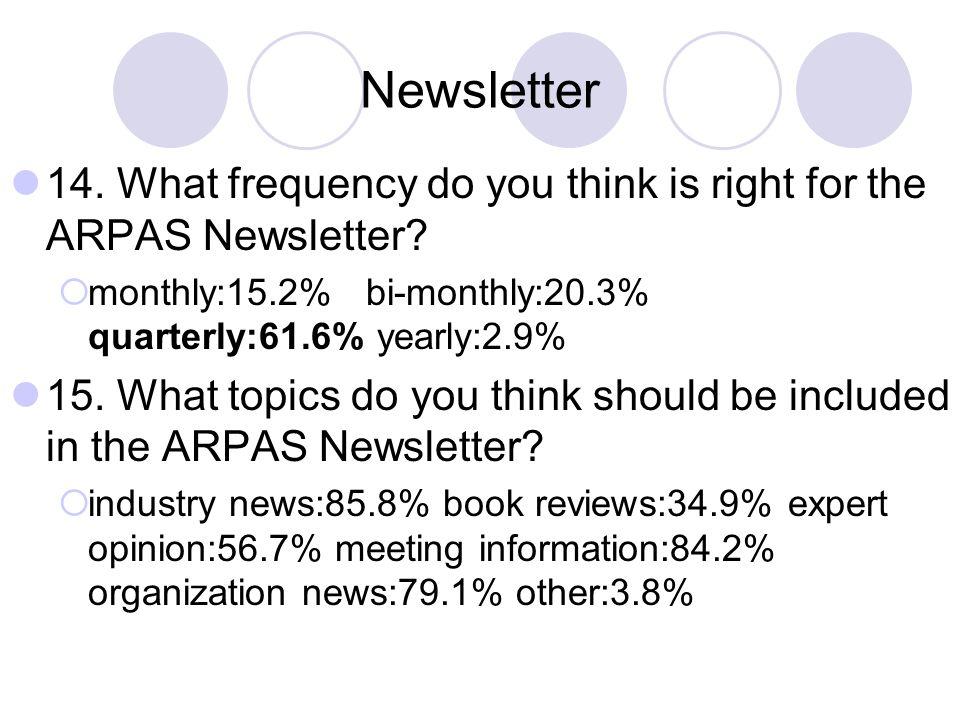Future of ARPAS 48.