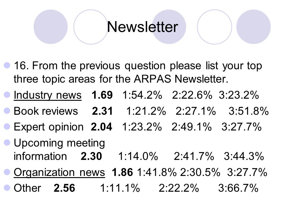 Newsletter 17.What is your preferred delivery method for the ARPAS Newsletter.