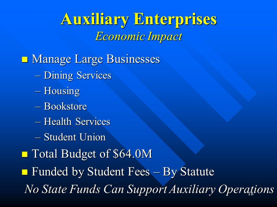 18 Auxiliary Enterprises Economic Impact Manage Large Businesses Manage Large Businesses –Dining Services –Housing –Bookstore –Health Services –Studen