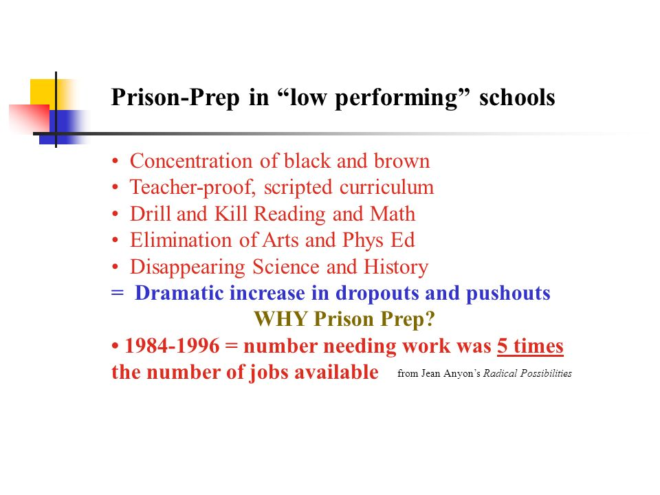 Prison-Prep in low performing schools Concentration of black and brown Teacher-proof, scripted curriculum Drill and Kill Reading and Math Elimination