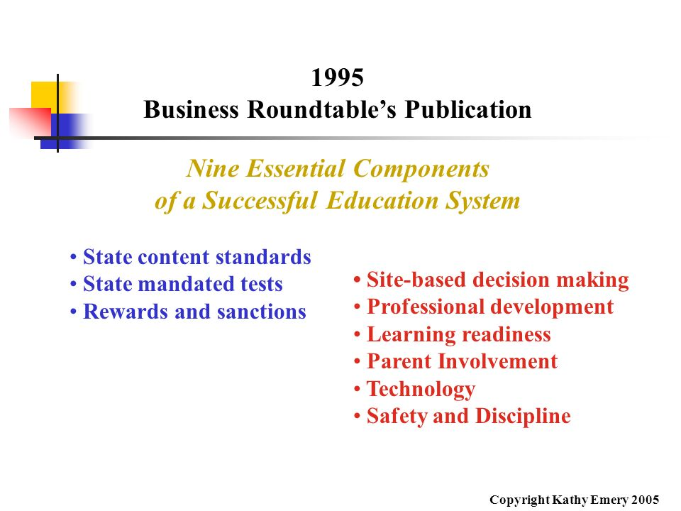 1995 Business Roundtables Publication Nine Essential Components of a Successful Education System Site-based decision making Professional development L