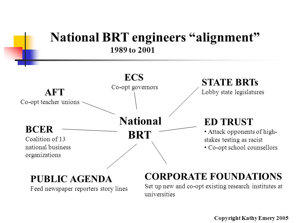 National BRT engineers alignment 1989 to 2001 National BRT AFT Co-opt teacher unions ED TRUST Attack opponents of high- stakes testing as racist Co-op