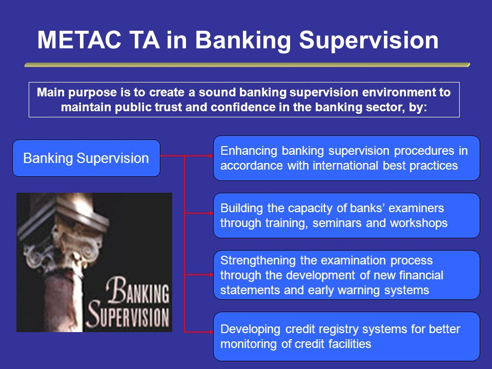 Banking Supervision Enhancing banking supervision procedures in accordance with international best practices Building the capacity of banks examiners
