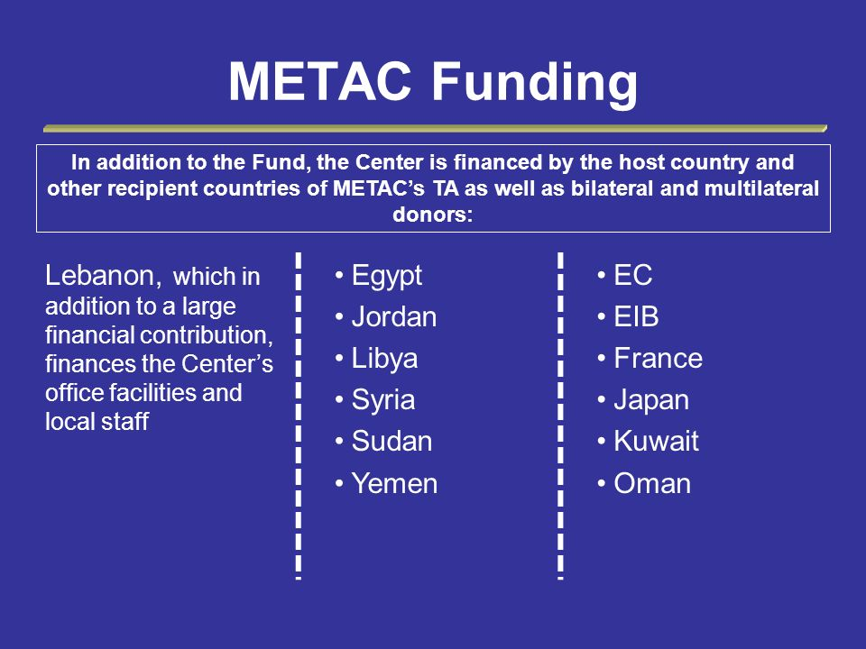 METAC Funding Lebanon, which in addition to a large financial contribution, finances the Centers office facilities and local staff Egypt Jordan Libya