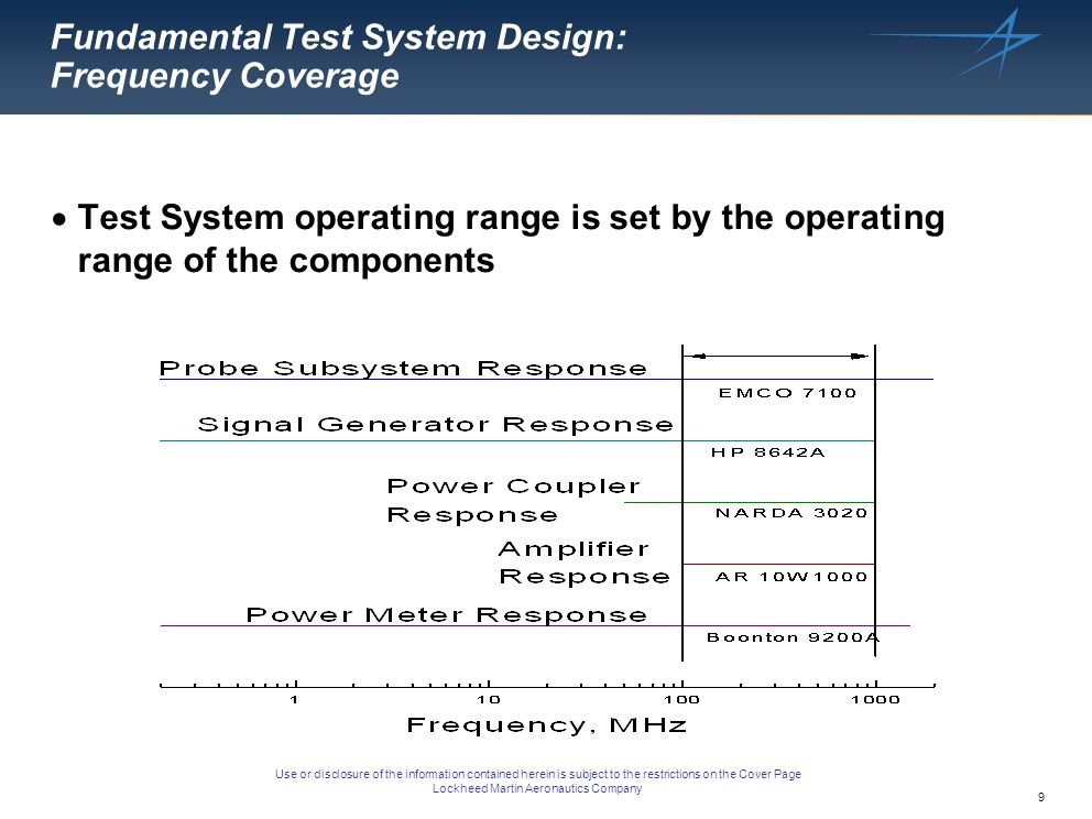 9 Use or disclosure of the information contained herein is subject to the restrictions on the Cover Page Lockheed Martin Aeronautics Company Fundamental Test System Design: Frequency Coverage Test System operating range is set by the operating range of the components Valid System Response