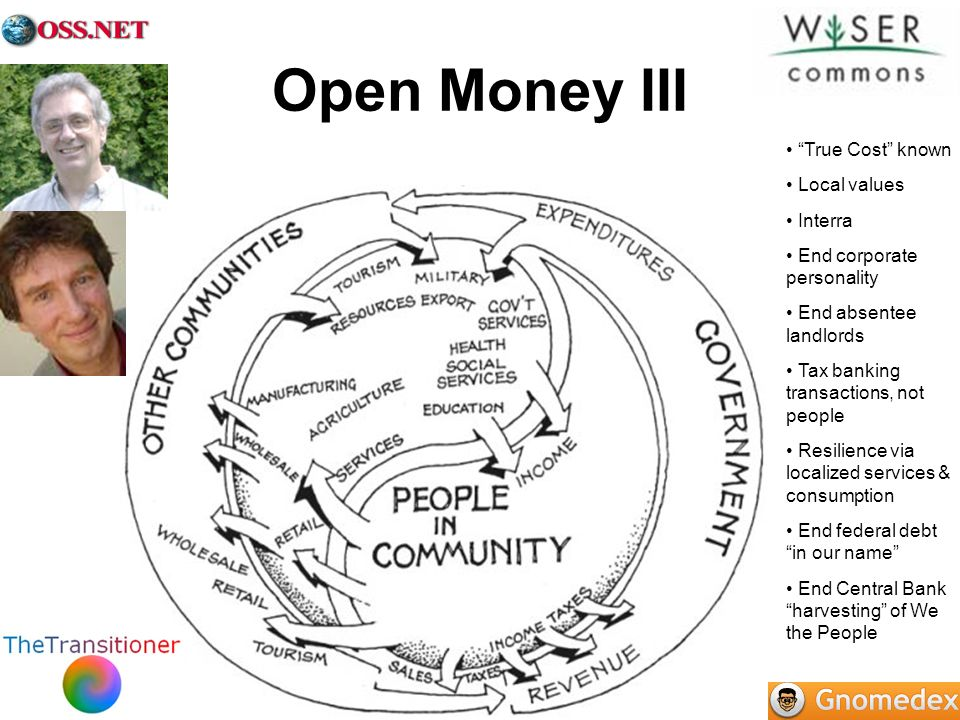 Open Money III True Cost known Local values Interra End corporate personality End absentee landlords Tax banking transactions, not people Resilience v
