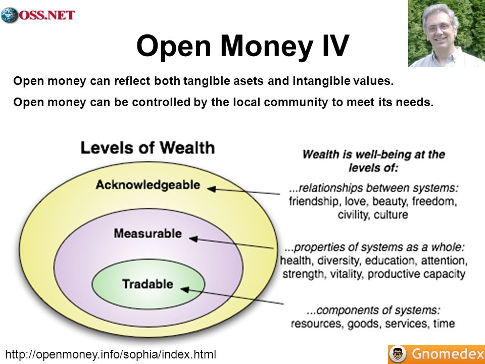 Open Money IV http://openmoney.info/sophia/index.html Open money can reflect both tangible asets and intangible values. Open money can be controlled b