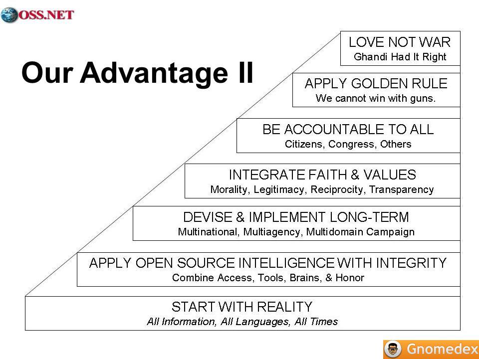 Advantage II Our Advantage II