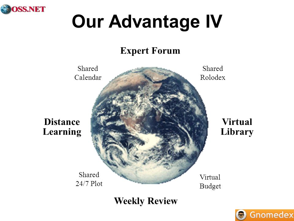 Weekly Review Expert Forum Distance Learning Virtual Library Shared Calendar Virtual Budget Shared 24/7 Plot Shared Rolodex Our Advantage IV