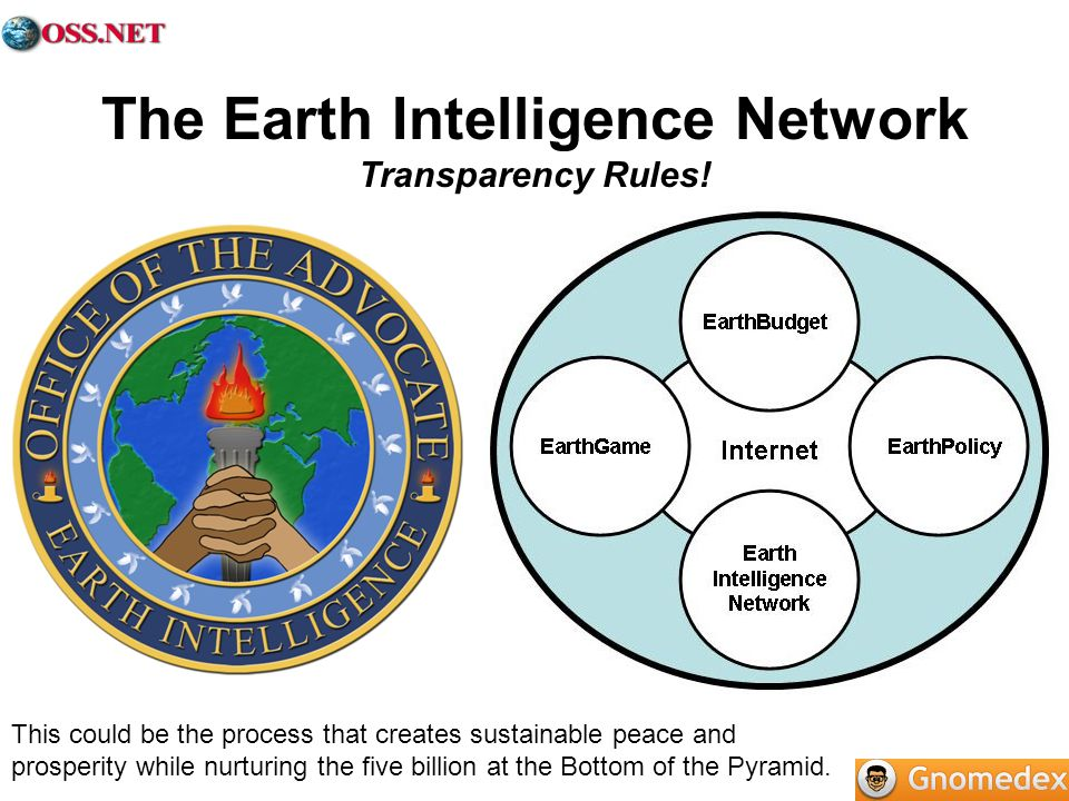 The Earth Intelligence Network Transparency Rules! This could be the process that creates sustainable peace and prosperity while nurturing the five bi
