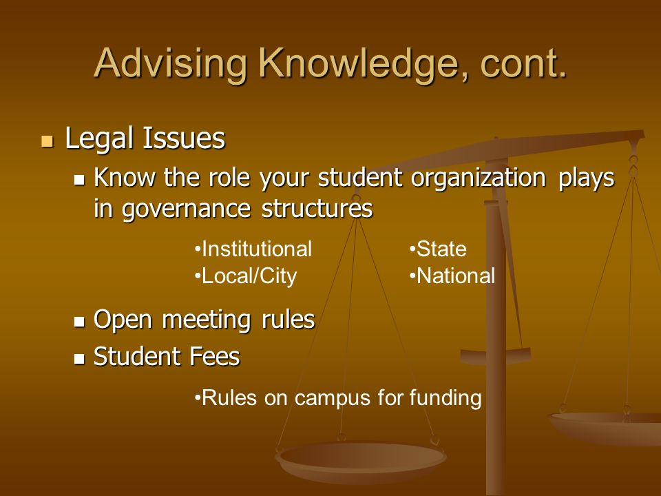 Advising Knowledge, cont. Legal Issues Legal Issues Know the role your student organization plays in governance structures Know the role your student