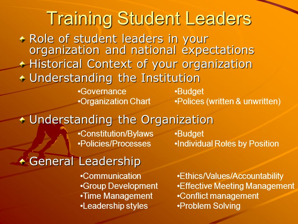 Training Student Leaders Role of student leaders in your organization and national expectations Historical Context of your organization Understanding