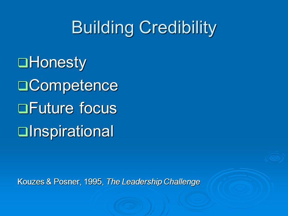 Building Credibility Honesty Honesty Competence Competence Future focus Future focus Inspirational Inspirational Kouzes & Posner, 1995, The Leadership