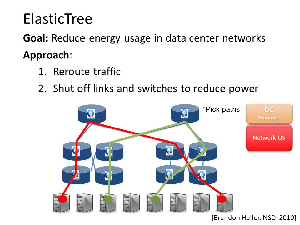 ElasticTree Goal: Reduce energy usage in data center networks Approach: 1.Reroute traffic 2.Shut off links and switches to reduce power [Brandon Helle