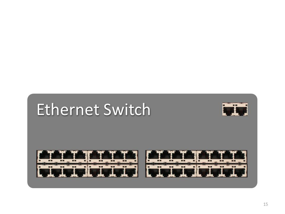 Ethernet Switch 15