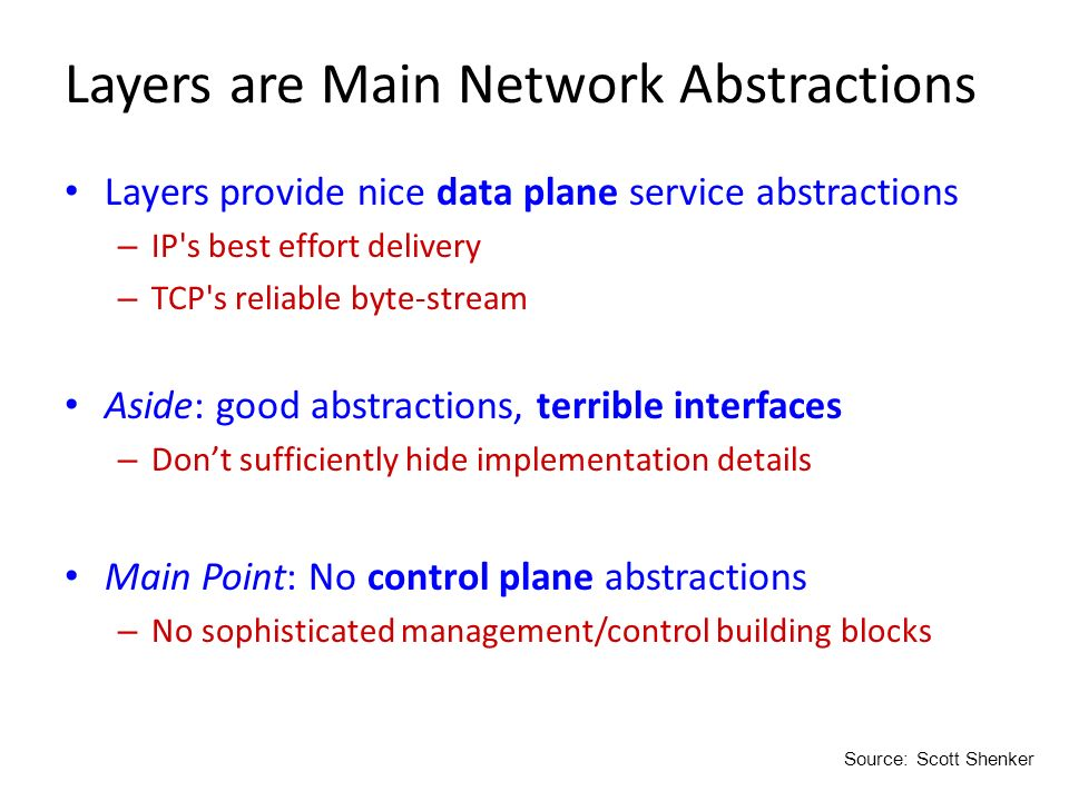 Layers are Main Network Abstractions Layers provide nice data plane service abstractions – IP's best effort delivery – TCP's reliable byte-stream Asid