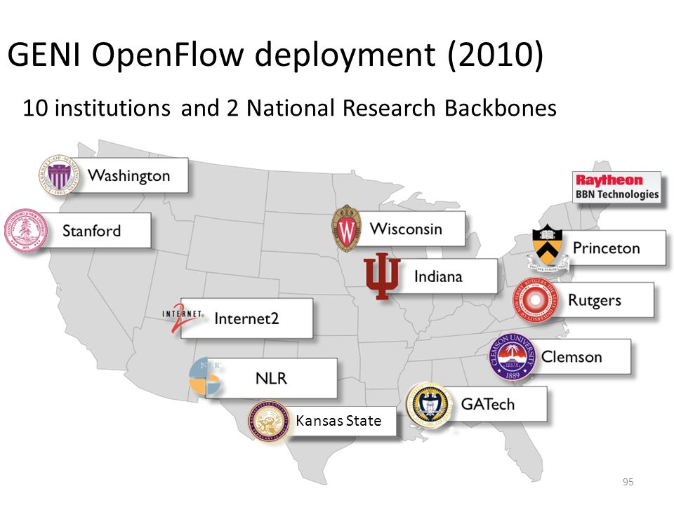 Kansas State GENI OpenFlow deployment (2010) 10 institutions and 2 National Research Backbones 95
