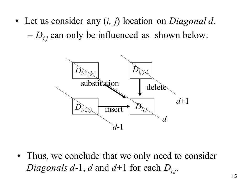 15 Let us consider any (i, j) location on Diagonal d. –D i,j can only be influenced as shown below: Thus, we conclude that we only need to consider Di
