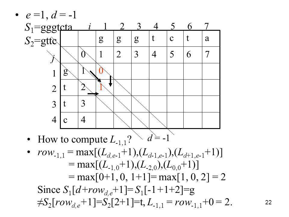 22 How to compute L -1,1 ? row -1,1 = max[(L d,e-1 +1),(L d-1,e-1 ),(L d+1,e-1 +1)] = max[(L -1,0 +1),(L -2,0 ),(L 0,0 +1)] = max[0+1, 0, 1+1]= max[1,