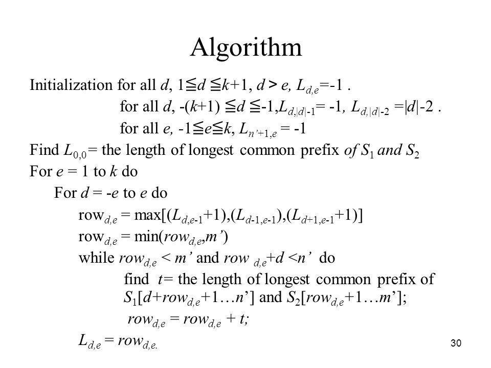 30 Algorithm Initialization for all d, 1 d k+1, d e, L d,e =-1. for all d, -(k+1) d -1,L d,|d|-1 = -1, L d,|d|-2 =|d|-2. for all e, -1 e k, L n+1,e =