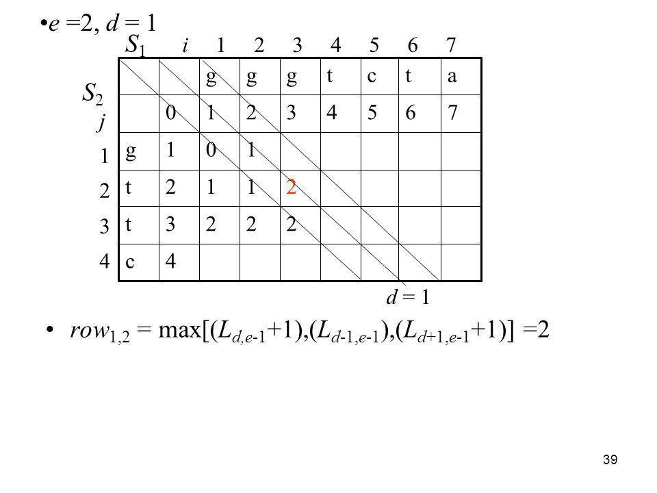 39 row 1,2 = max[(L d,e-1 +1),(L d-1,e-1 ),(L d+1,e-1 +1)] =2 d = 1 i 1 2 3 4 5 6 7 e =2, d = 1 j1234j1234 4c 2223t 2112t 101g 76543210 atctggg S2S2 S