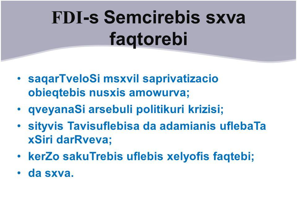 FDI -s Semcirebis sxva faqtorebi saqarTveloSi msxvil saprivatizacio obieqtebis nusxis amowurva; qveyanaSi arsebuli politikuri krizisi; sityvis Tavisuf