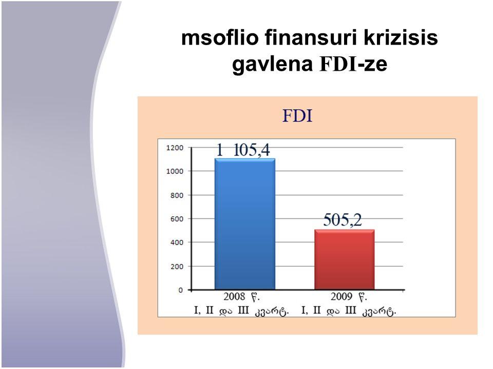 msoflio finansuri krizisis gavlena FDI -ze