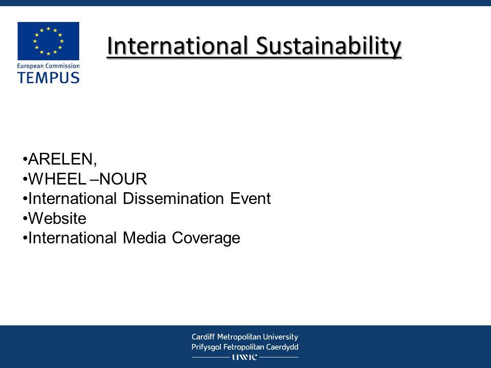 International Sustainability ARELEN, WHEEL –NOUR International Dissemination Event Website International Media Coverage