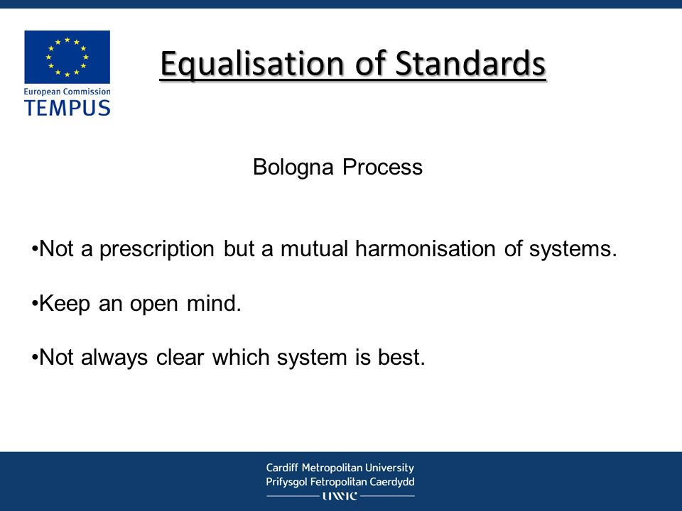 Equalisation of Standards Bologna Process Not a prescription but a mutual harmonisation of systems. Keep an open mind. Not always clear which system i