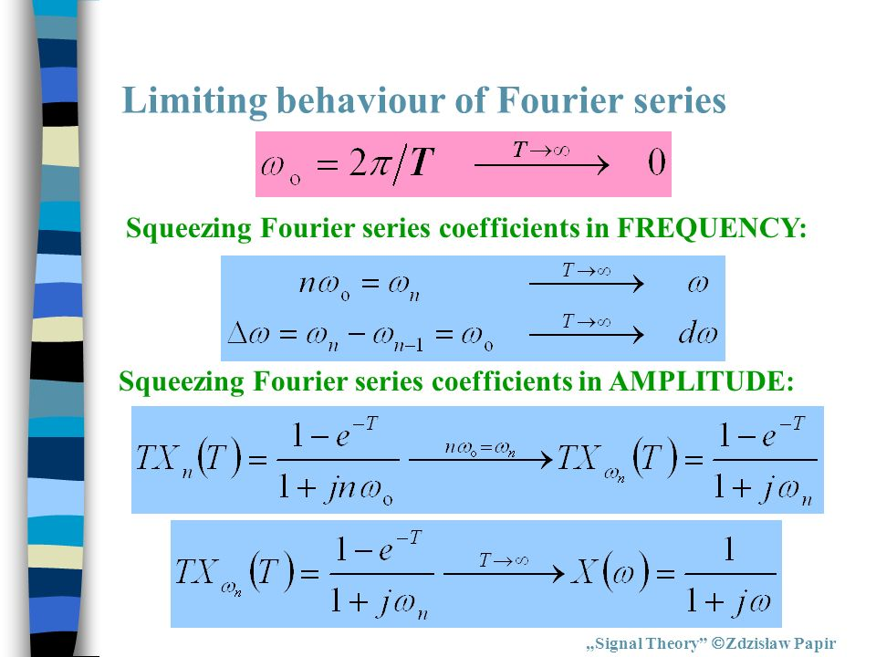 Signal Theory Zdzisław Papir Squeezing Fourier series coefficients in FREQUENCY: Limiting behaviour of Fourier series Squeezing Fourier series coeffic