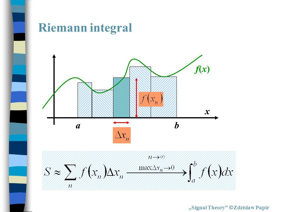 Signal Theory Zdzisław Papir Riemann integral ab x f(x)f(x)