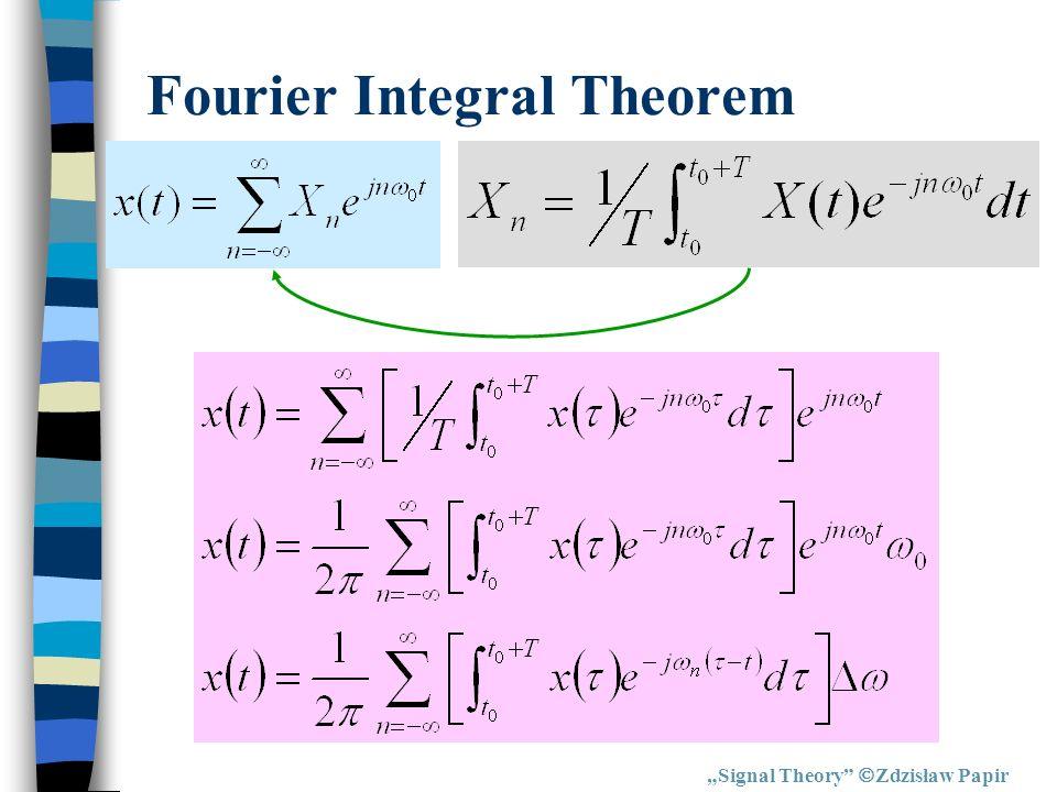 Signal Theory Zdzisław Papir Fourier Integral Theorem