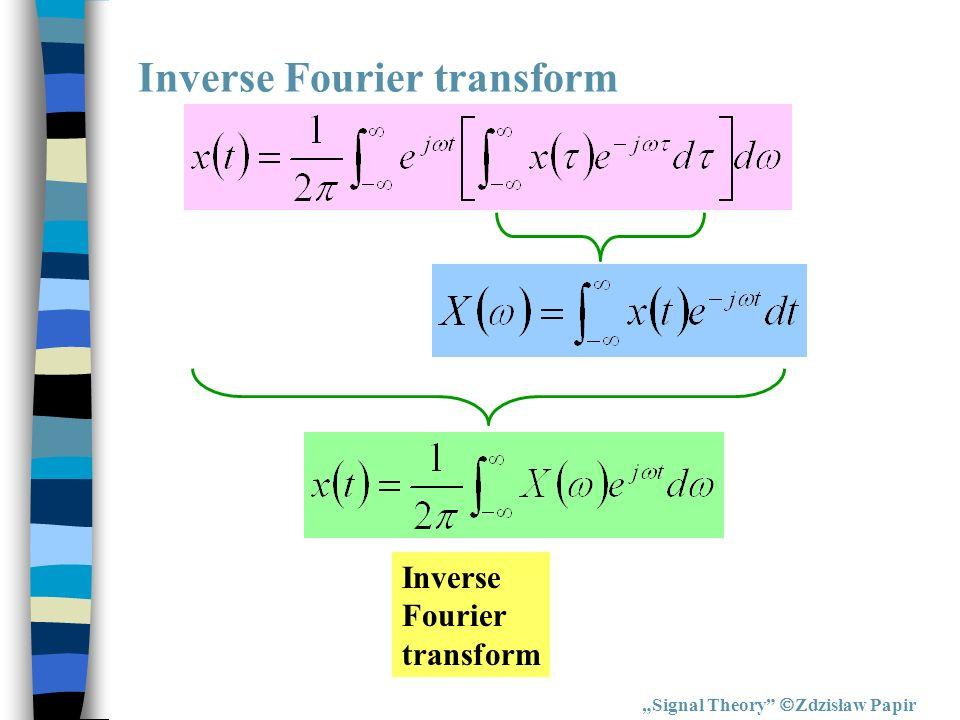 Signal Theory Zdzisław Papir Inverse Fourier transform