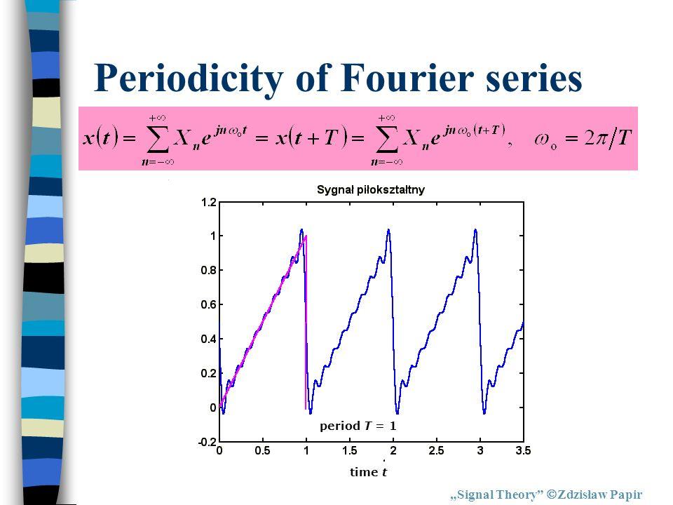 Periodicity of Fourier series Signal Theory Zdzisław Papir sawtooth signal time t period T = 1