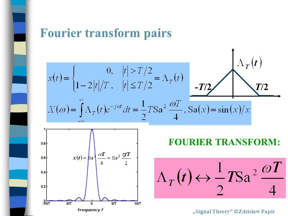 Signal Theory Zdzisław Papir FOURIER TRANSFORM: T/2-T/2 Fourier transform pairs frequency f