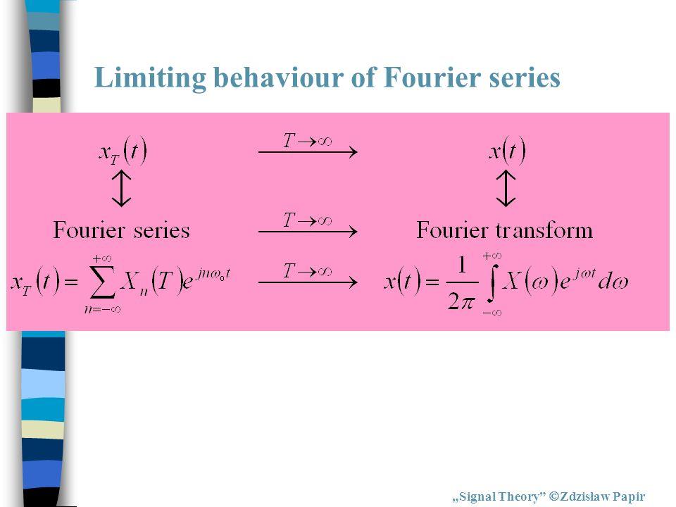 Limiting behaviour of Fourier series Signal Theory Zdzisław Papir