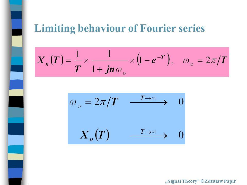 Signal Theory Zdzisław Papir Limiting behaviour of Fourier series