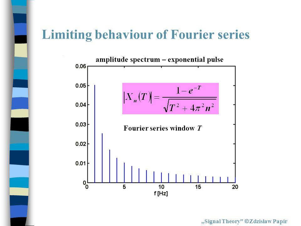 Signal Theory Zdzisław Papir Limiting behaviour of Fourier series Fourier series window T amplitude spectrum – exponential pulse